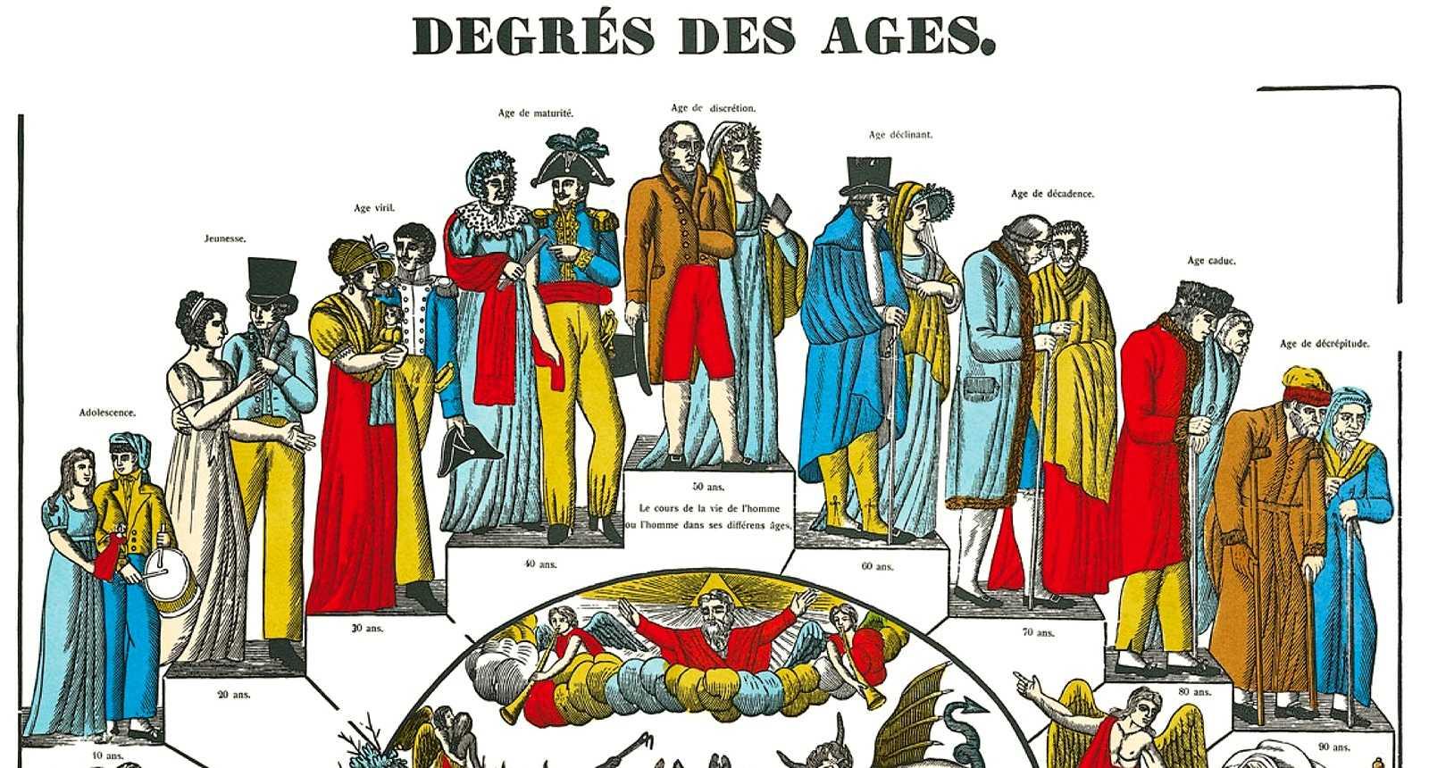 """Gravure """"Degré des âges"""", Imagerie d'Epinal"""